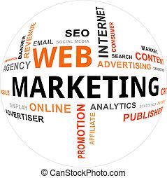 marketing, -, nuvola, parola, web