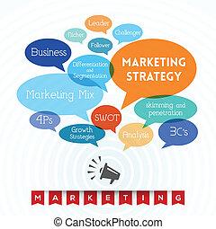marketing, parola, -, nuvola