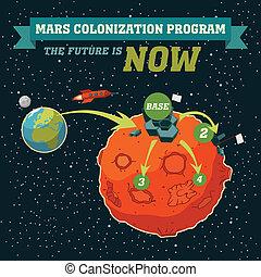 marte, programma, colonizzazione