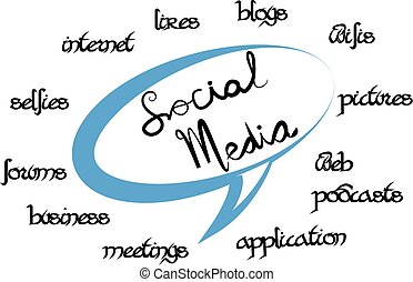 media, discorso, rete, parole, sociale
