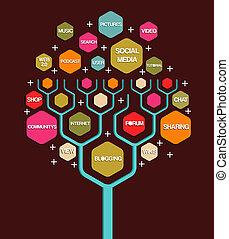 media, sociale, albero, affari, marketing