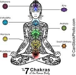 meditare, donna, icona, yoga, posa loto