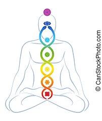 meditare, uomo yoga, kundalini, serpente, chakras
