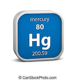 mercurio, materiale, segno