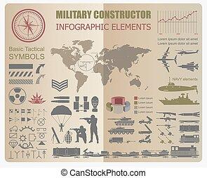 militare, infographic, sagoma