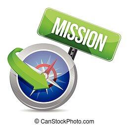 missione, bussola