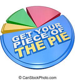 misurazione, ricchezza, ottenere, ricchezze, grafico, torta, pezzo, tuo