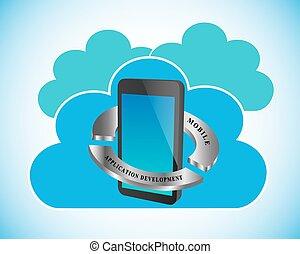 mobile, domanda, sviluppo