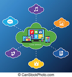 mobile, servizi, nuvola, appartamento