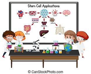 molti, elementi, spiegando, giovane, cellula, asse, scienziati, laboratorio, gambo, fronte, domanda