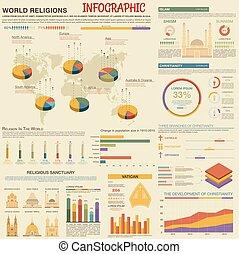 mondo, infographic, disegno, sagoma, religioni