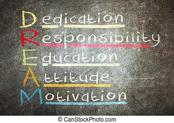 motivazione, acronimo, atteggiamento, -, responsabilità, educazione, dedica, sogno