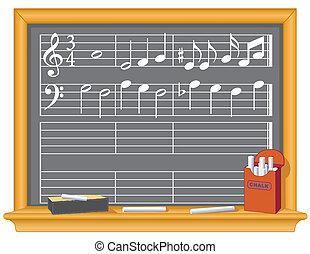 musica, lavagna