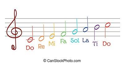 musicale, gamma, mi, bianco, re, note