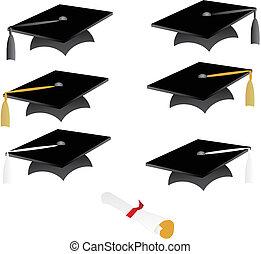 nappa, berretto, graduazione