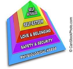 necessità, piramide, teoria, maslow's, gerarchia, -, illustrato