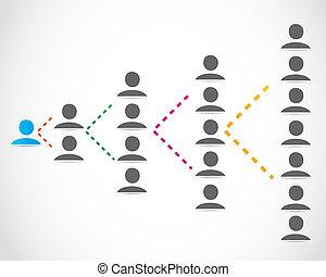 networking, persone affari