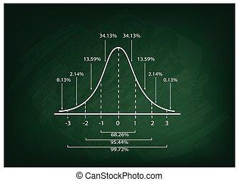 normale, curva, diagramma, lavagna, fondo, distribuzione
