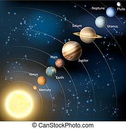 nostro, sistema, solare