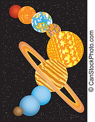 nove, pianeti, sistema solare