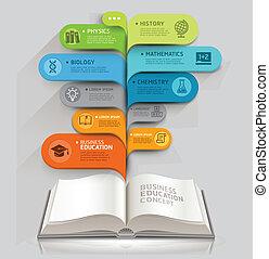 numero, libri, educazione, aperto, template., sagoma, icone fotoricettore, disegno, bolla discorso, essere, usato, workflow, opzioni, disposizione, infographics., passo, bandiera, diagramma, su, lattina