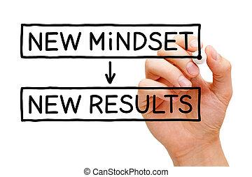 nuovo, risultati, mindset
