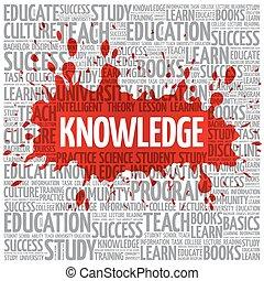 nuvola, concetto, parola, conoscenza, educazione