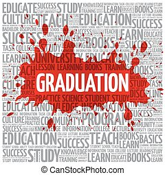 nuvola, concetto, parola, educazione, graduazione