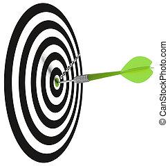 o, scopo, obiettivo, affari
