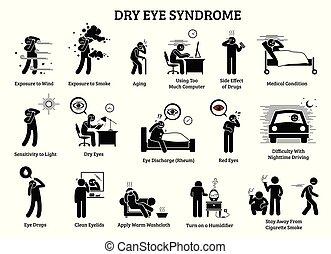 occhio, asciutto, syndrome.