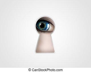 occhio, pigolio
