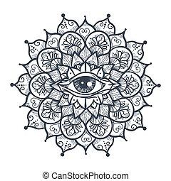 vedere mandala picături pentru ochi pentru cataractă