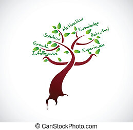 officina, concetto, disegno, illustrazione, albero