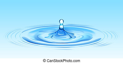 ondulazione, acqua