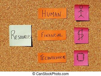 organizzativo, concetto, risorse