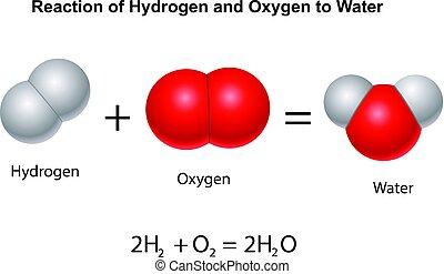 ossigeno, acqua, reazione, idrogeno