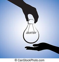 oth, concetto, soluzione, illustrazione, persona, fornire