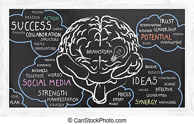 parola, nubi, brainstorm