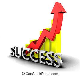 parola, successo, grafico, statistica