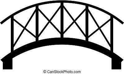 passaging, ponte, poco