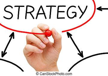 pennarello, diagramma flusso, rosso, strategia