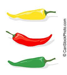 peperoni, chilli