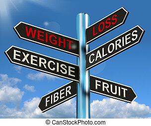 perdita, fibra, peso, signpost, esposizione, calorie, frutta, esercizio