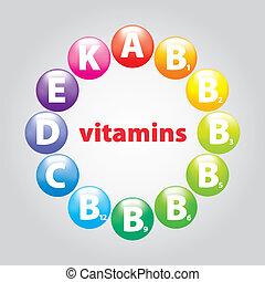 perline, vitamina