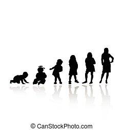 persona, silhouette
