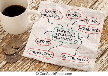 personale, palnning, finanziario