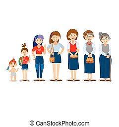 persone, differente, ages., maturità, generazioni, vecchio, -, woman., infanzia, categories, development., adolescenza, palcoscenici, età, infanzia, age., gioventù, tutto