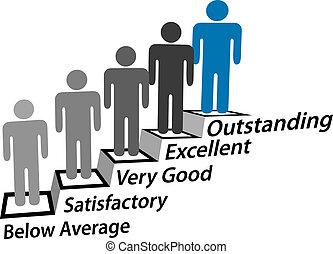 persone, miglioramento, passo, eccellente, realizzazione, verso l'alto