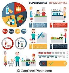 persone, supermercato, infographics