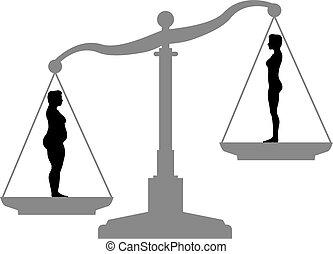 peso, prima, dieta, scala, adattare, grasso, perdita, secondo